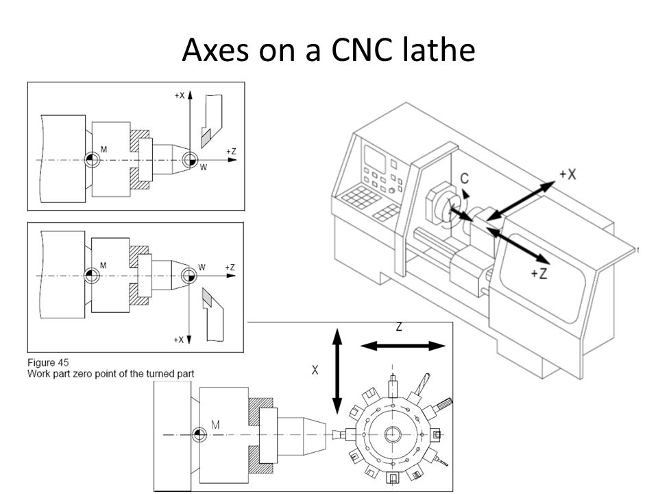 Lathe Wiring Diagram