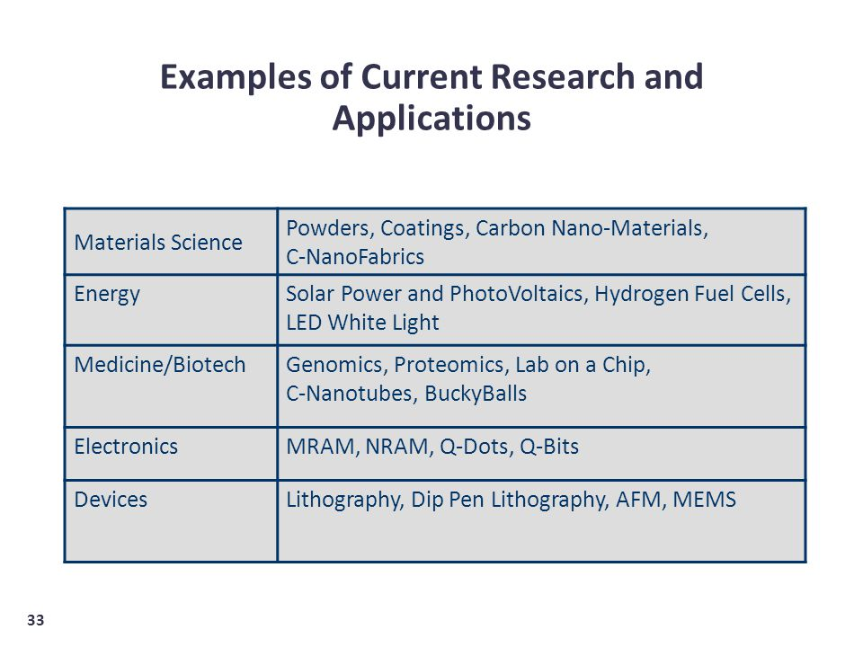 Nanotechnology for Environment and Health Risks and