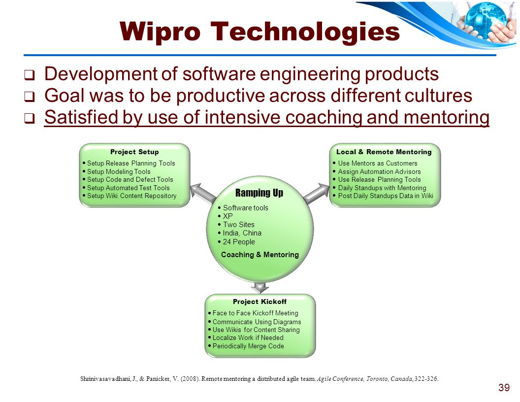 different diagrams in software engineering 1999 chevy s10 tail light wiring diagram lean and agile project management ppt download