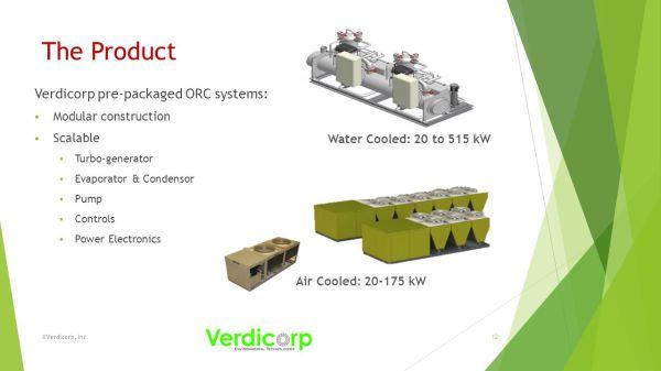 Verdicorp - MVlC
