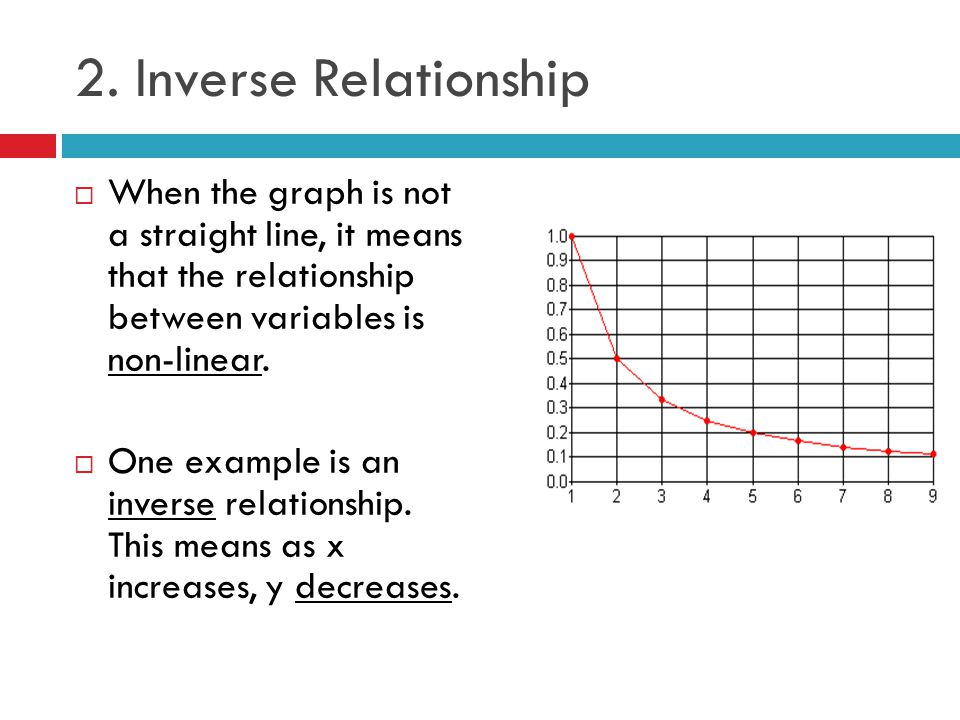 Which Equation Shows Linear Relationship Between Variables Stated