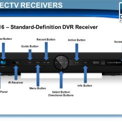 Directv Dvr Wiring Diagram Telect Fuse Panel Sd 29 Images Receivers R16 E2 80 93 Standard Definition