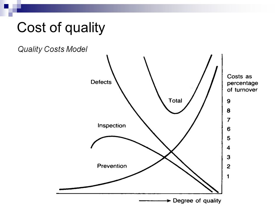 Chapter 11 Purchasing, innovation and quality management