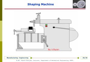 Conventional Machining  ppt video online download