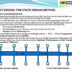Dish Turbo Hd Wiring Diagram Integra Network Diagrams - Circuit Maker