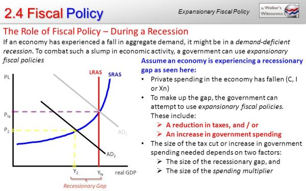 24 Fiscal Policy The Government Budget The Role of Fiscal
