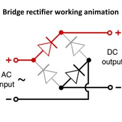 Full Wave Bridge Rectifier Wiring Diagram Rfp Process Diode Circuits: Applications - Ppt Download