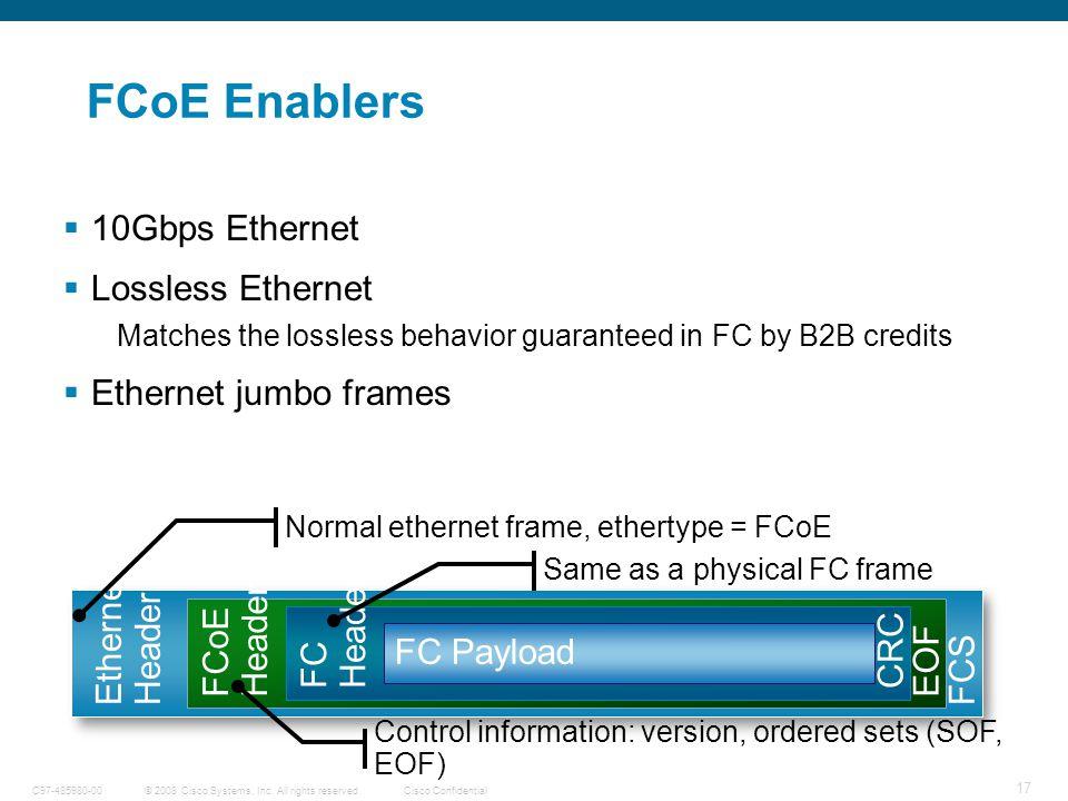 jumbo frames ethernet | damnxgood.com