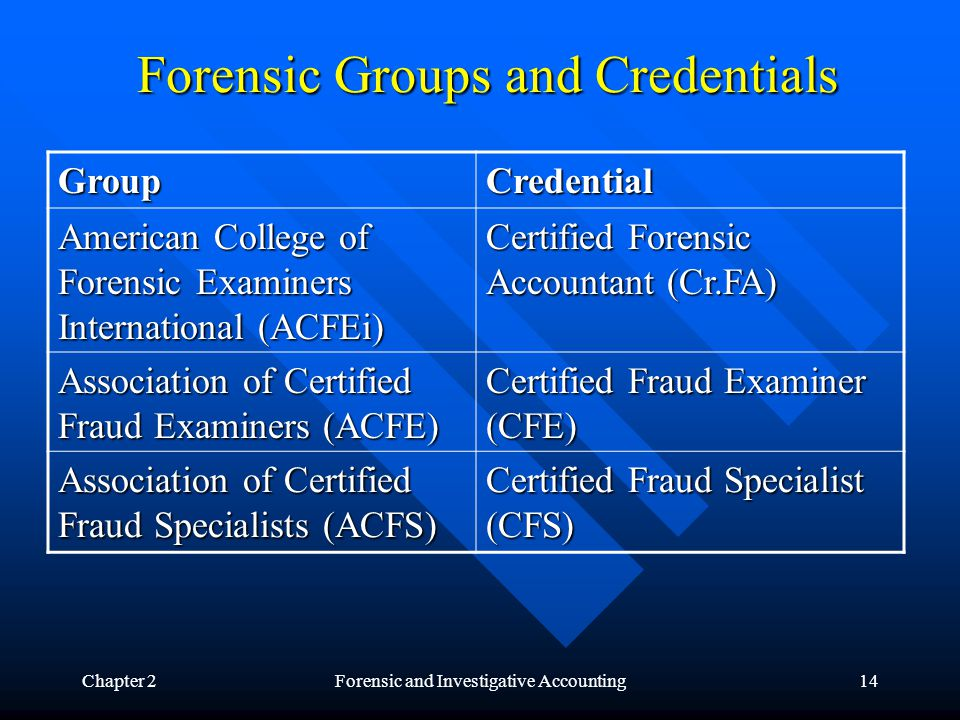 Forensic and Investigative Accounting  ppt download