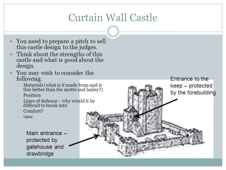 Advantages Of Curtain Wall Castles Gopelling Net