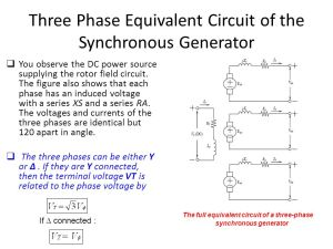 Synchronous Generator  ppt video online download