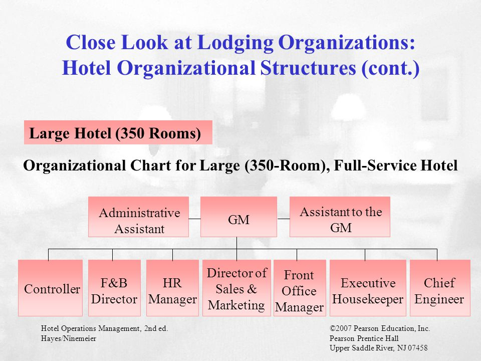 Lodging Is Part of the Tourism Industry The Tourism Industry  ppt video online download