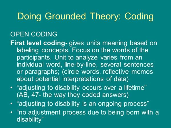 Grounded Theory Analyzing Written and Spoken Data April