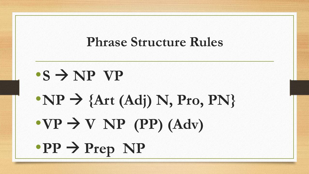 diagramming sentences declarative p bass wiring diagram syntax nuha alwadaani. - ppt video online download