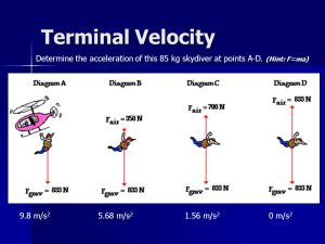 Gravity, Air Resistance, Terminal Velocity, and Projectile