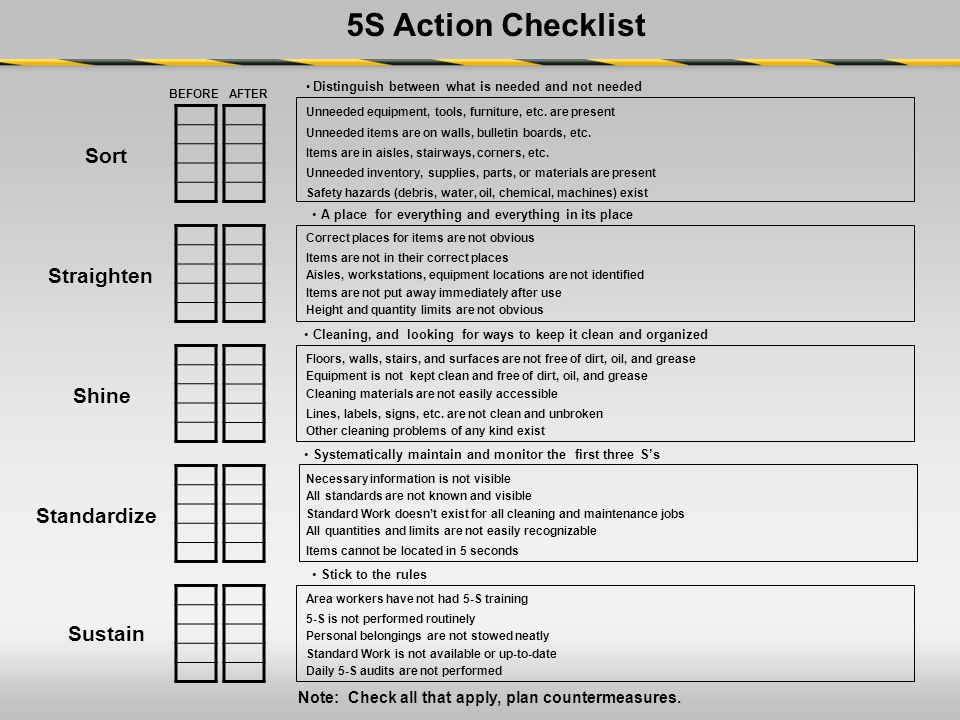 Safety 5S Implementation Guide Ppt Video Online Download
