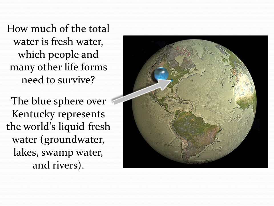 Essential Question Where Is The Earth's Water Located