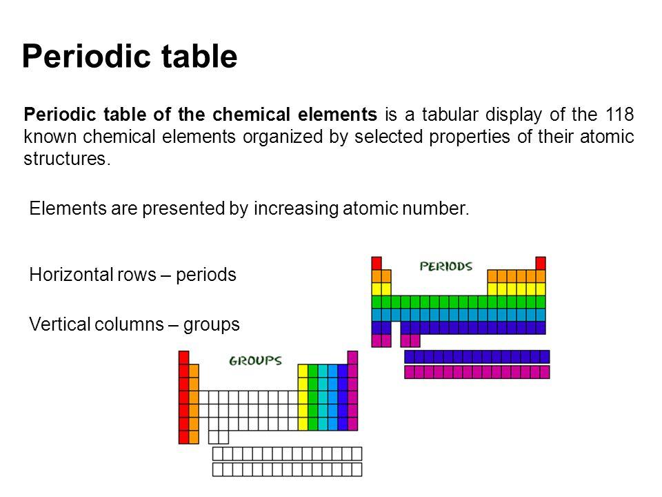 Laboratory 05 Periodic Trends  Densities In The Chromium