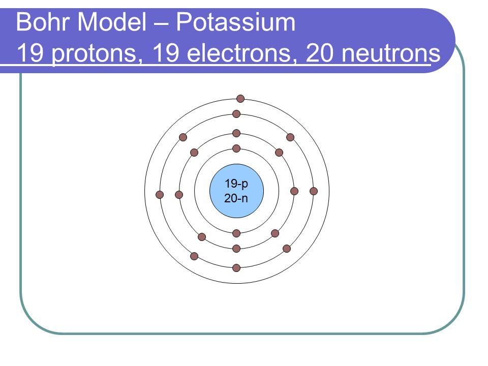 bohr diagram for lithium opel corsa b radio wiring model electron great installation of potassium energy