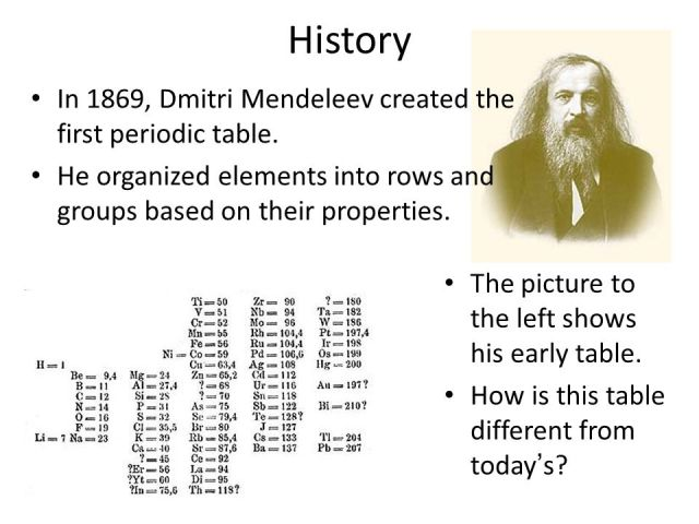 How is the periodic table organized by mendeleev periodic the periodic table of elements ppt online urtaz Gallery