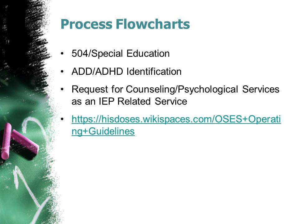 New Evaluation Personnel Orientation    ppt video