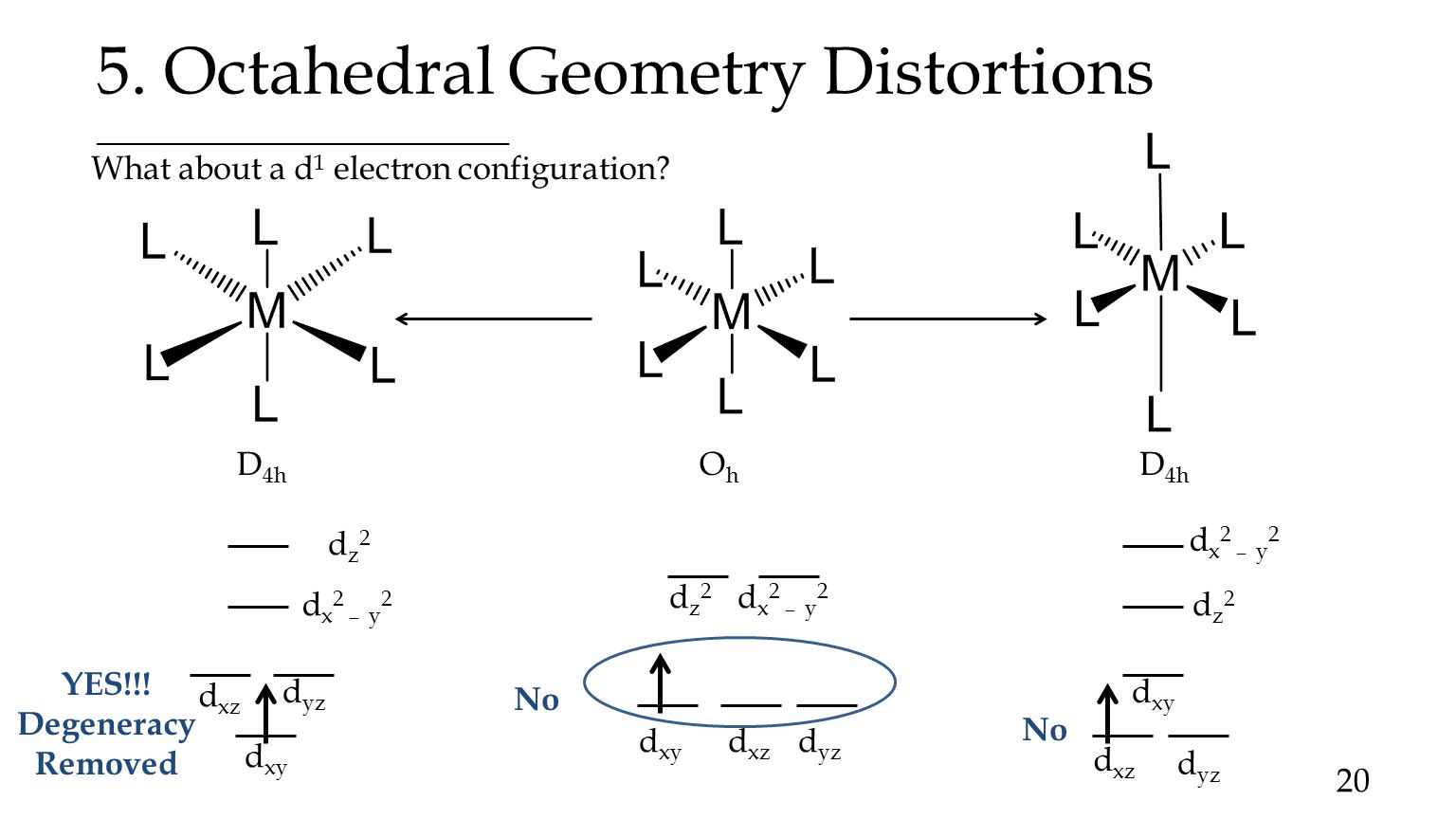 molecular orbital diagram of oh wiring for 3 way switch with 4 lights coordination chemistry ppt video online download