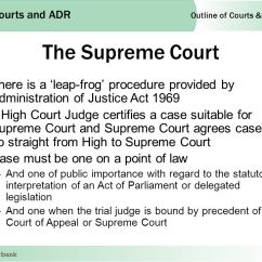 Criminal Procedure Diagram 97 F150 4x4 Wiring The Civil Courts And Other Forms Of Dispute Resolution - Ppt Video Online Download