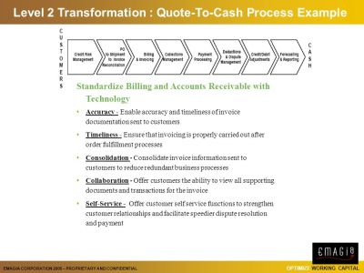 Transforming Financial Back-office - ppt download