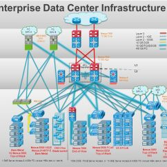 Class 5 Switch Diagram Airbag Suspension Wiring Designing Hadoop For The Enterprise Data Center - Ppt Video Online Download