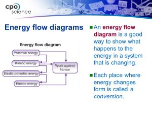 Energy and Systems  ppt video online download