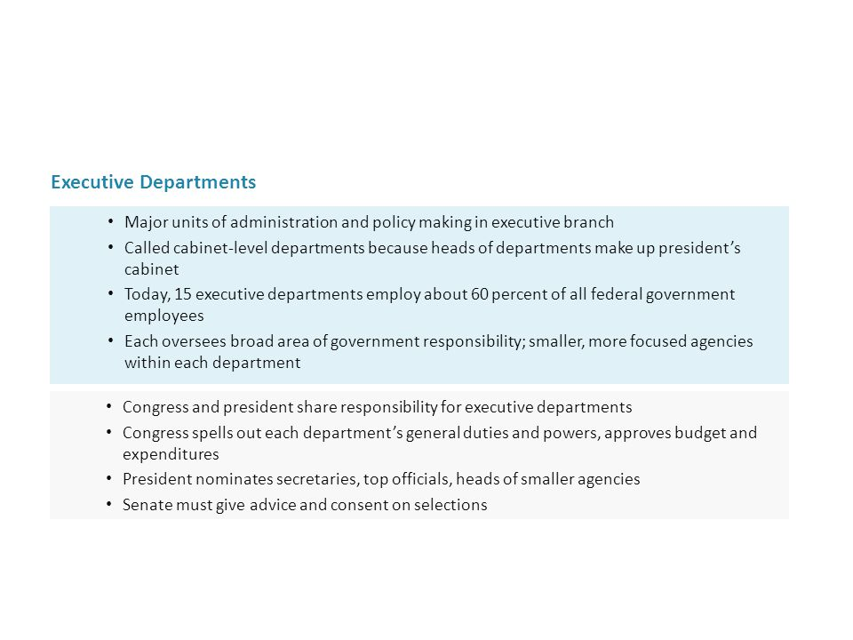 Cabinet Level Departments Okeviewdesign Co