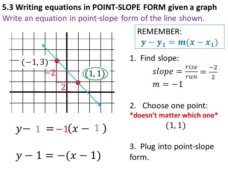How To Find Slope With One Point Howsto