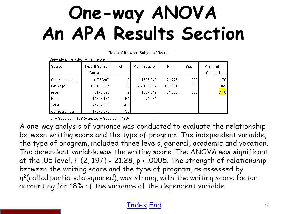 Apa Format Results Hizli Rapidlaunch Co
