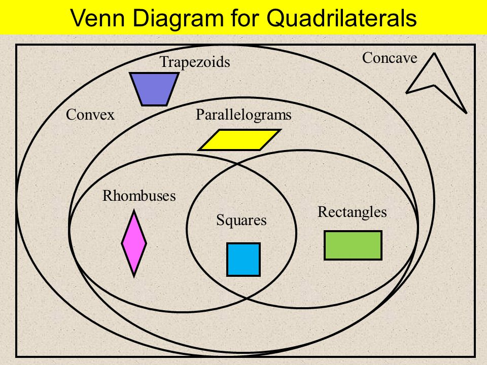 venn diagram of rational and irrational numbers briggs stratton magneto wiring number sets great installation systems ch 1 the integers 2 in urdu