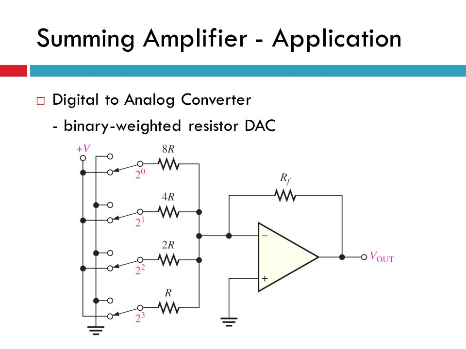 Binary Weighted Dac Applications For Jobs