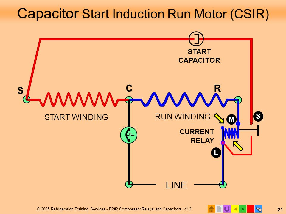 100 Patent Us3484670 Soft Start Capacitor Start