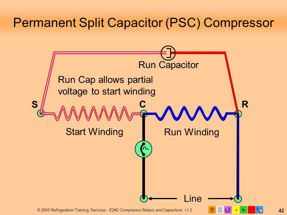 motor run capacitor wiring diagram vauxhall zafira e2 motors and starting - ppt video online download
