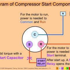 Motor Start Capacitor Wiring Diagram 2002 Gmc Yukon Radio E2 Motors And Starting - Ppt Video Online Download