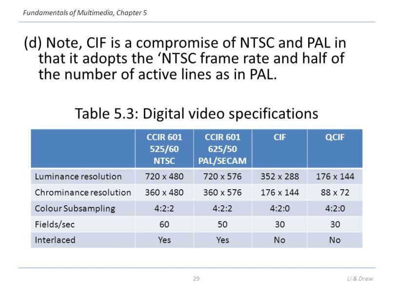 Ntsc Pal Frame Rate Conversion | Frameswalls.org