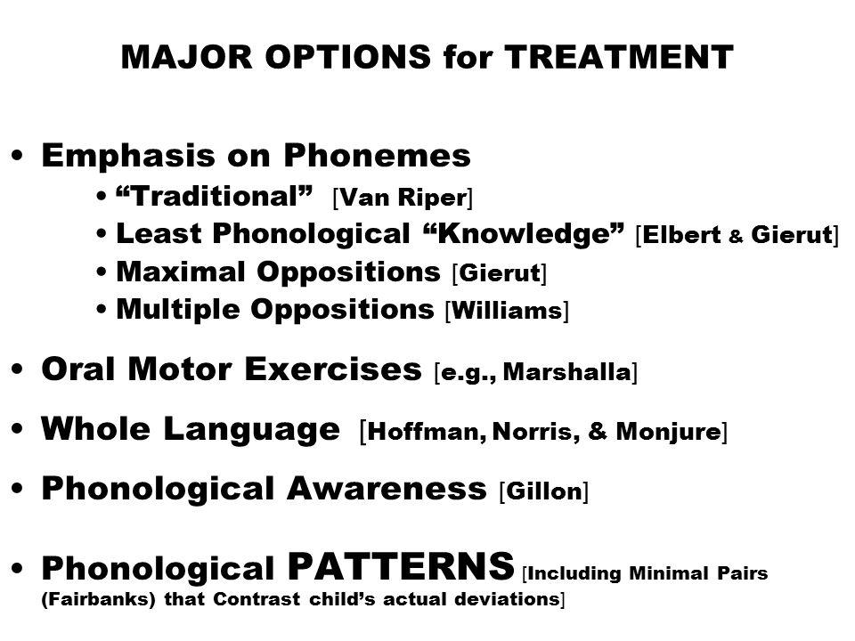 INTERVENTION STRATEGIES & ACTIVITIES for PRESCHOOLERS with