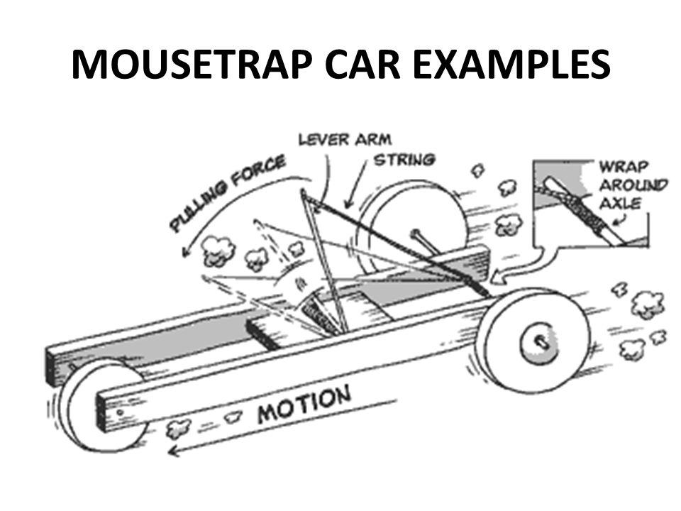 Oldsmobile Aurora Radio Wiring Diagram. Oldsmobile. Auto