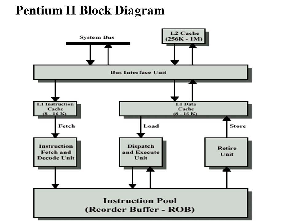 funny 2 2 block diagram rh airfreshener club