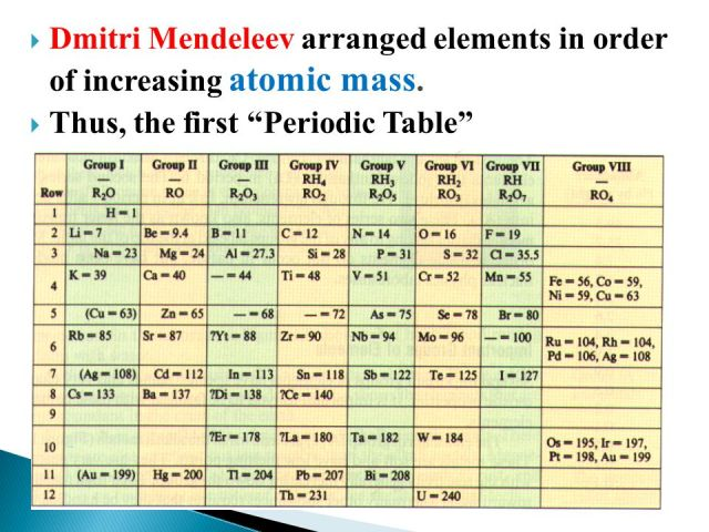 Who discovered periodic table arranged by atomic number image who discovered periodic table arranged by atomic number gallery who arranged the periodic table by atomic urtaz Images