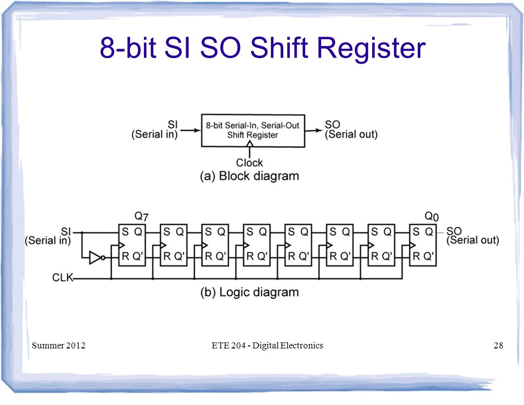 parallel in out shift register timing diagram car audio capacitor wiring ete digital electronics ppt video online download