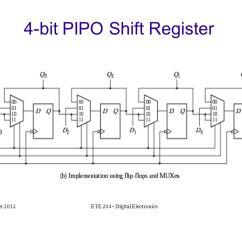 Parallel In Out Shift Register Timing Diagram Caravan Wiring Forum Ete Digital Electronics Ppt Video Online Download