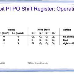Parallel In Out Shift Register Timing Diagram 2012 Diesel Fuel System Ete Digital Electronics Ppt Video Online Download