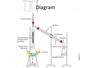 Simple distillation and fractional distillation  ppt
