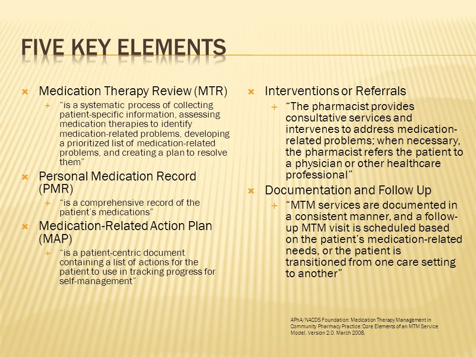 Medication Therapy Management  ppt download
