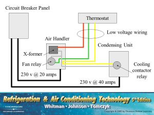 AIR CONDITIONING (COOLING)  ppt video online download