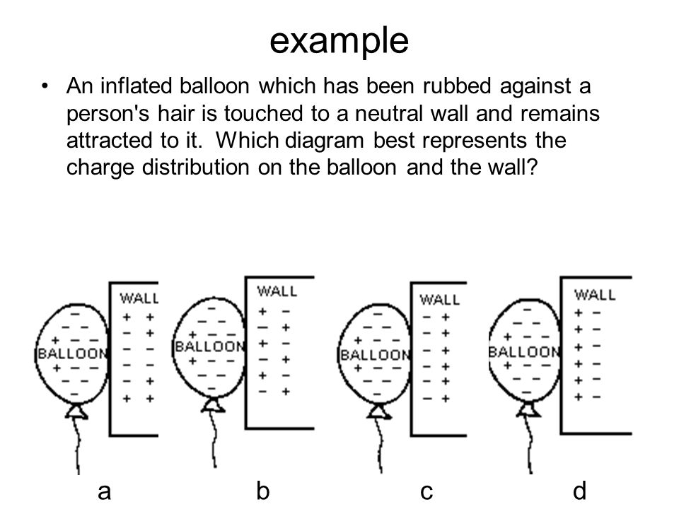 Static Electricity Chapter Outline Ppt Download